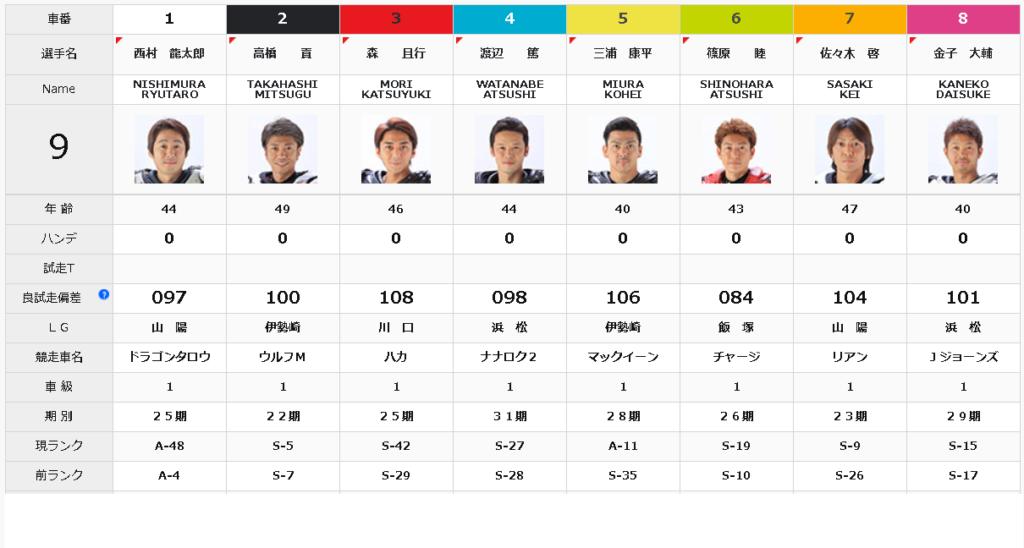 飯塚オールスターオートレース準決勝戦9R